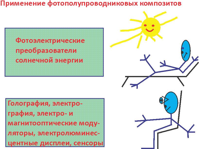 methods_1